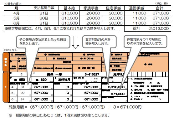 機構 基礎 算定 年金 届 日本